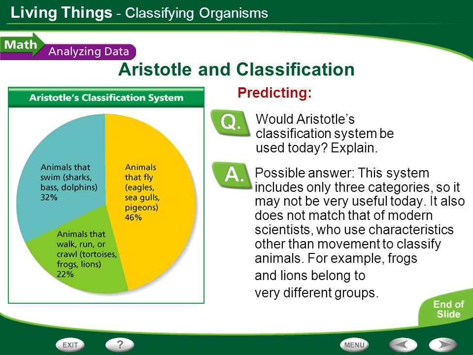 Aristotle and Classification