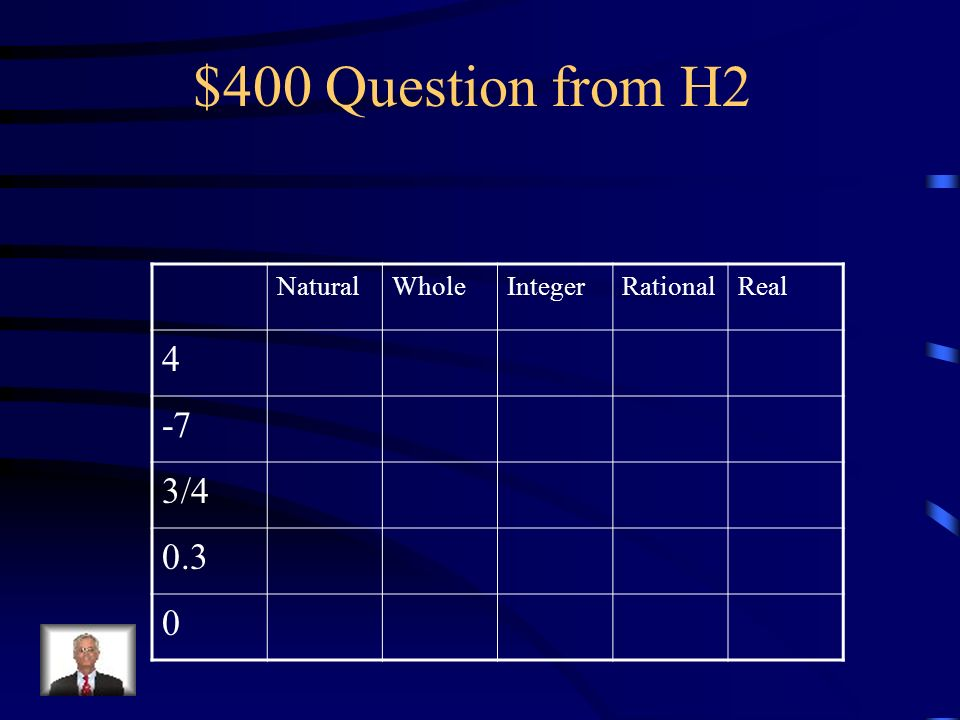 $400 Question from H2 Natural Whole Integer Rational Real 4 -7 3/4 0.3
