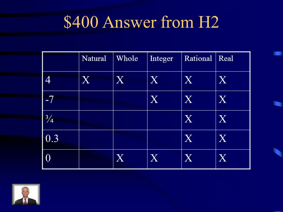 $400 Answer from H2 Natural Whole Integer Rational Real 4 X -7 ¾ 0.3
