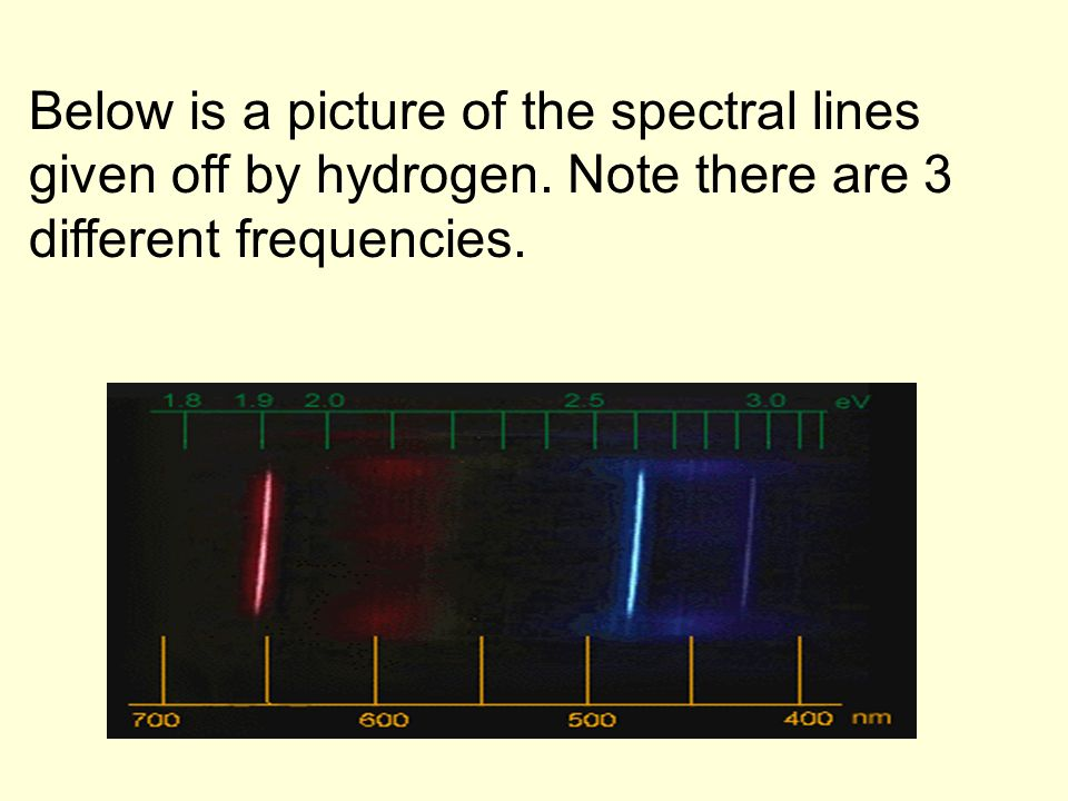 Below is a picture of the spectral lines given off by hydrogen