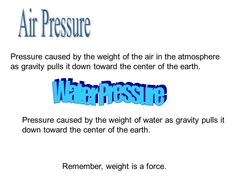 Air Pressure Water Pressure