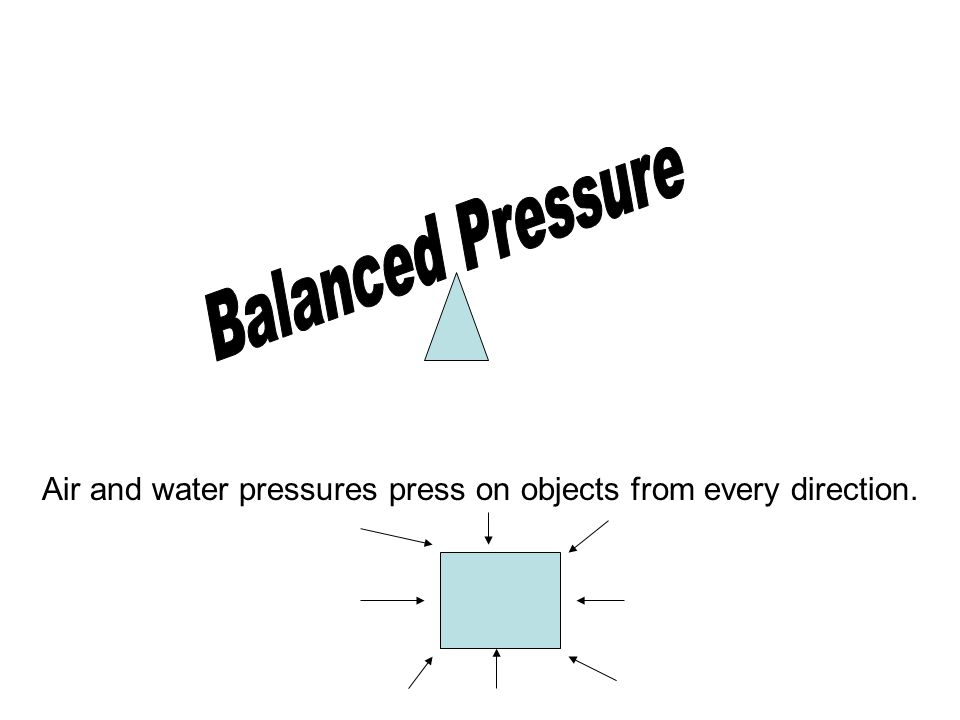 Balanced Pressure Air and water pressures press on objects from every direction.