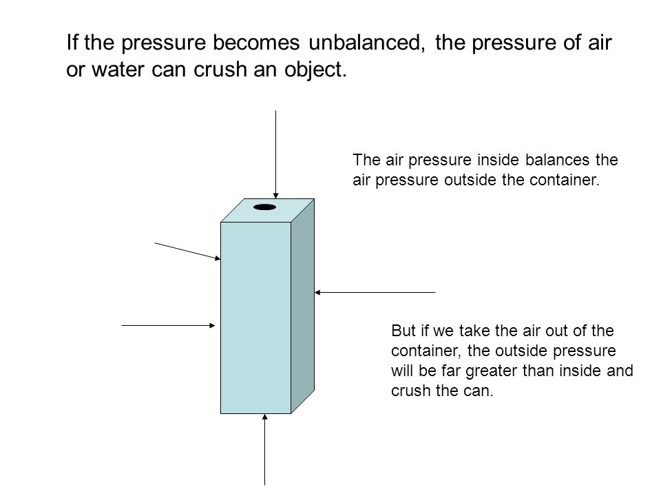 If the pressure becomes unbalanced, the pressure of air