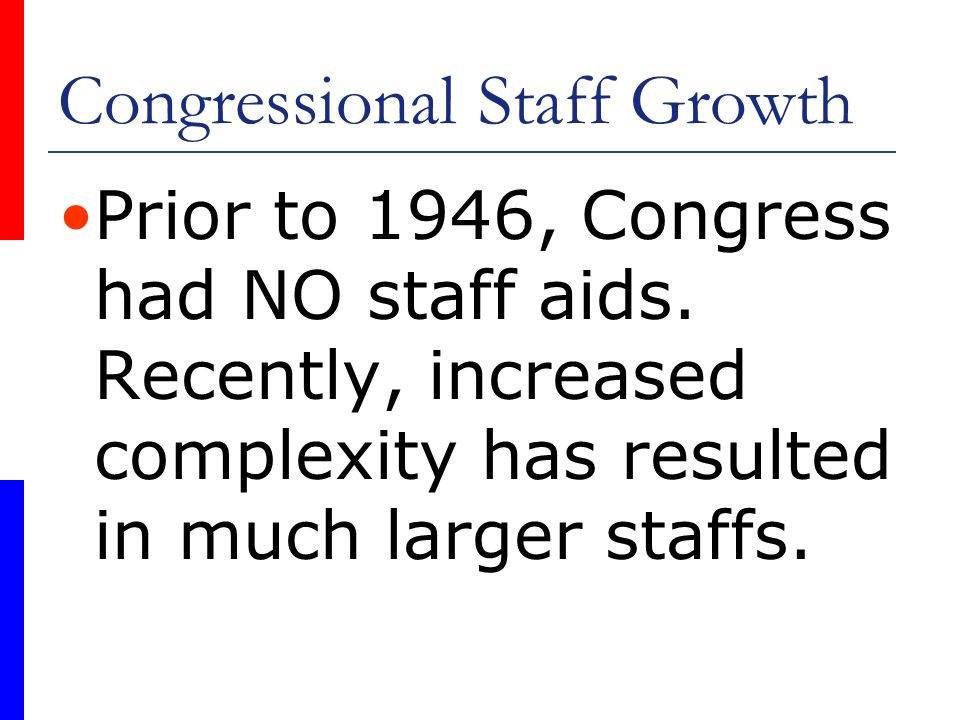 Congressional Staff Growth