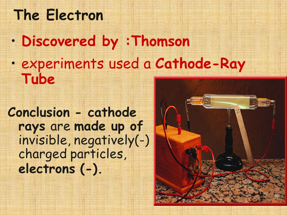 Discovered by :Thomson experiments used a Cathode-Ray Tube