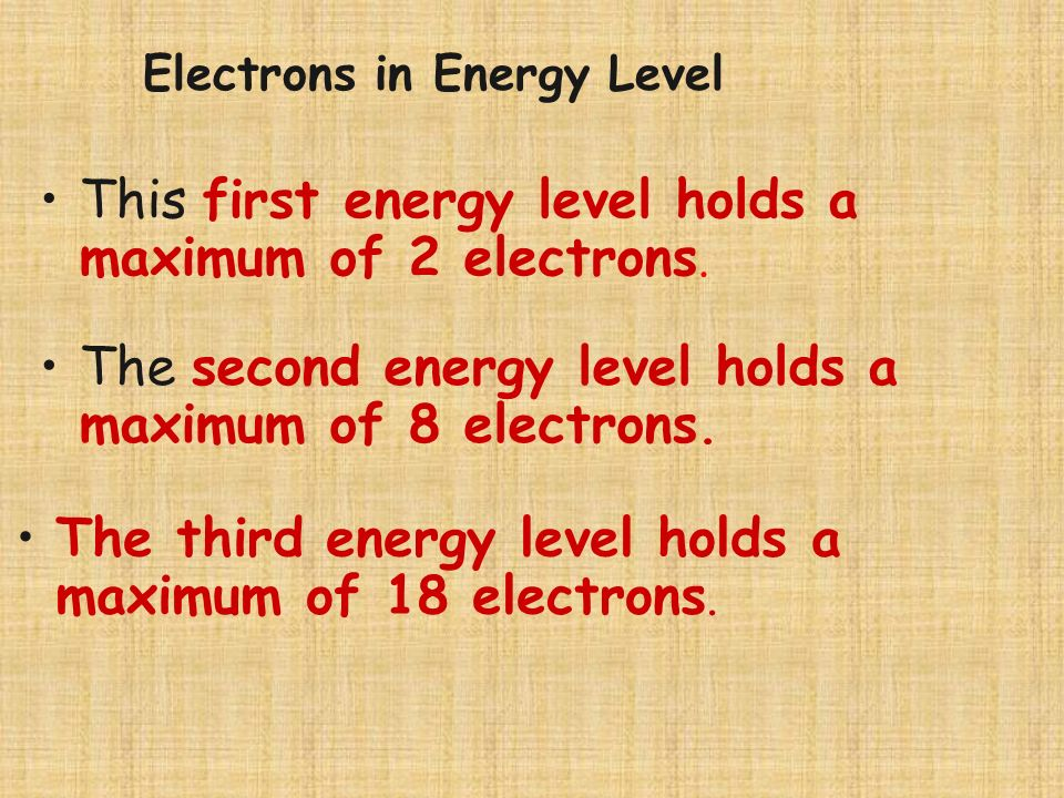 This first energy level holds a maximum of 2 electrons.