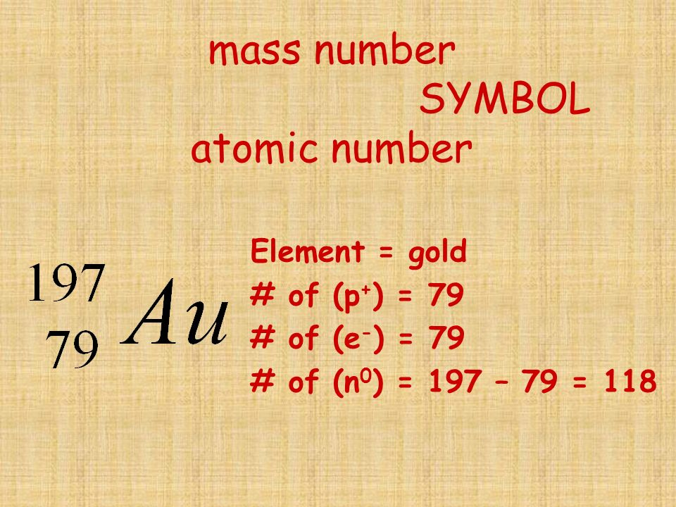 mass number SYMBOL atomic number
