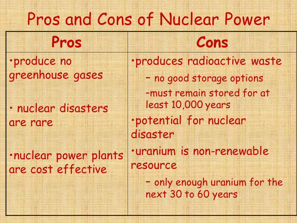 Pros and Cons of Nuclear Power