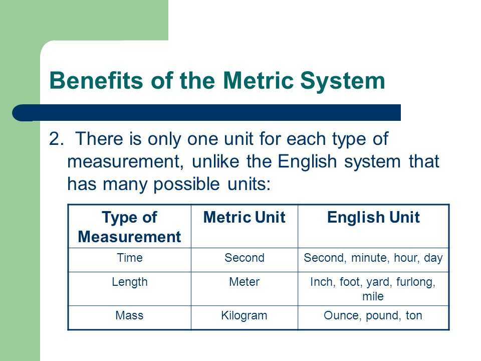 Benefits of the Metric System