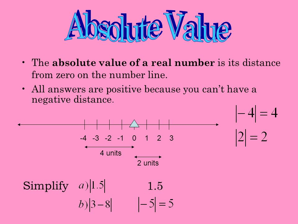 Absolute Value Simplify 1.5