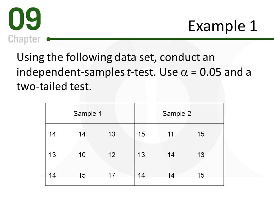 Hypothesis testing using the two sample t test ppt download for Sample test data template