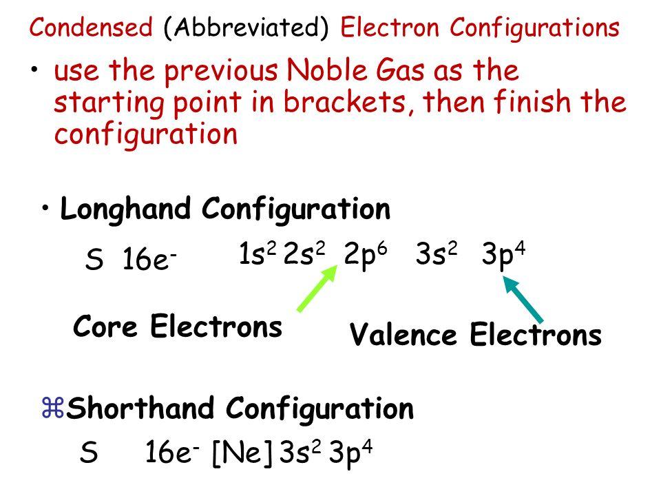 Longhand Configuration 1s2 2s2 2p6 3s2 3p4 S 16e-