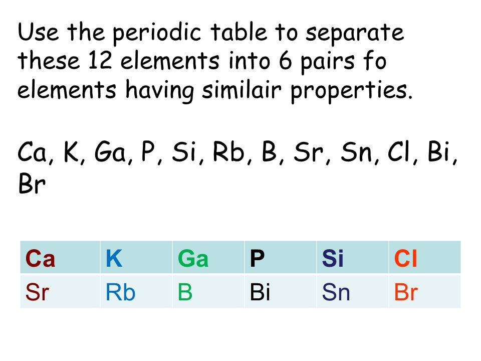 Use the periodic table to separate these 12 elements into 6 pairs fo elements having similair properties. Ca, K, Ga, P, Si, Rb, B, Sr, Sn, Cl, Bi, Br