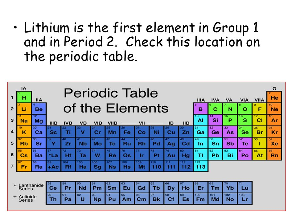 Lithium is the first element in Group 1 and in Period 2