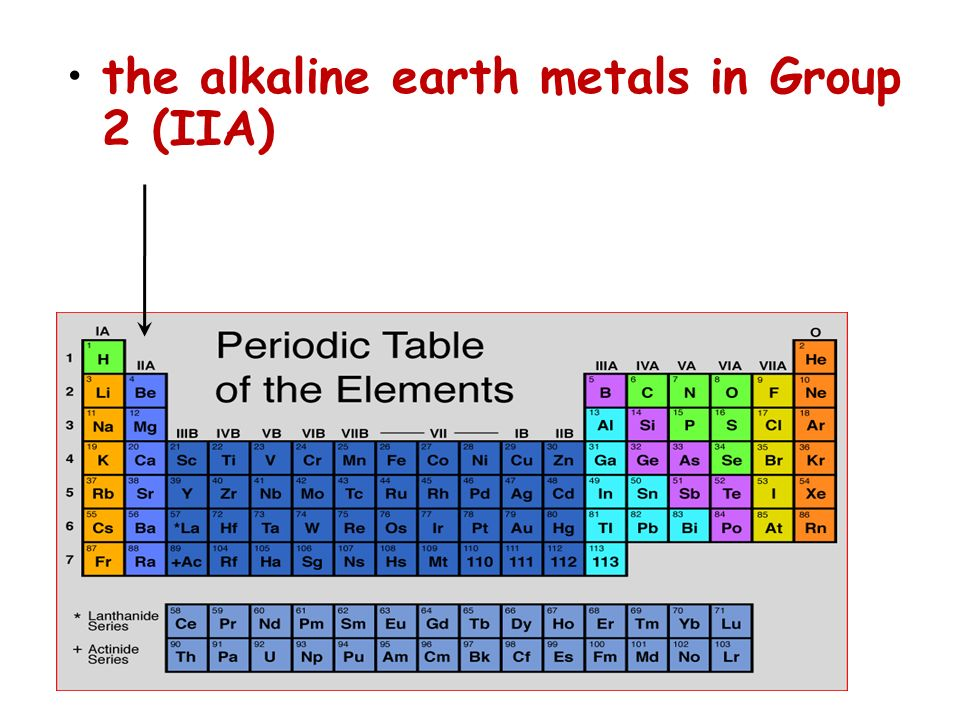 the alkaline earth metals in Group 2 (IIA)
