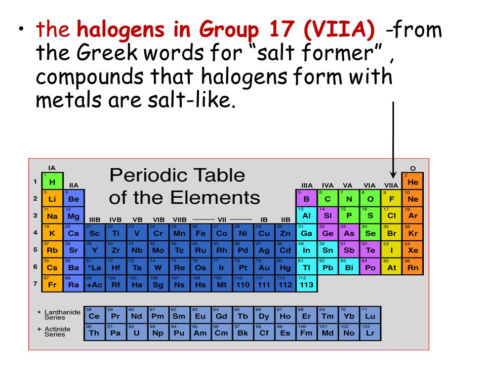 the halogens in Group 17 (VIIA) -from the Greek words for salt former , compounds that halogens form with metals are salt-like.