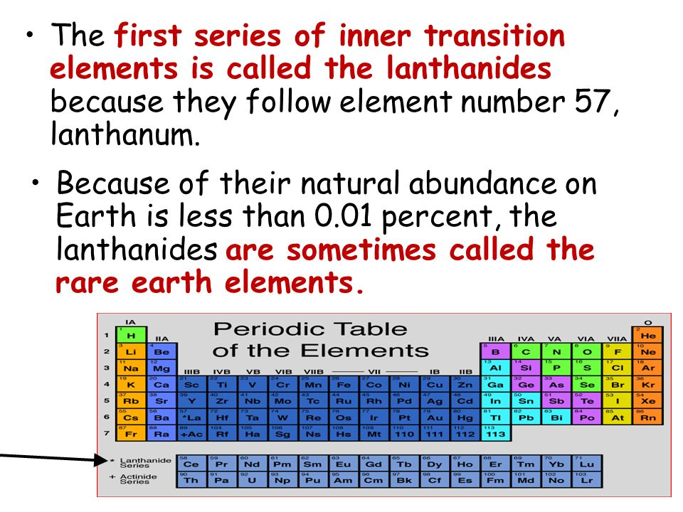 The first series of inner transition elements is called the lanthanides because they follow element number 57, lanthanum.