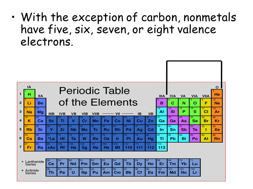 With the exception of carbon, nonmetals have five, six, seven, or eight valence electrons.