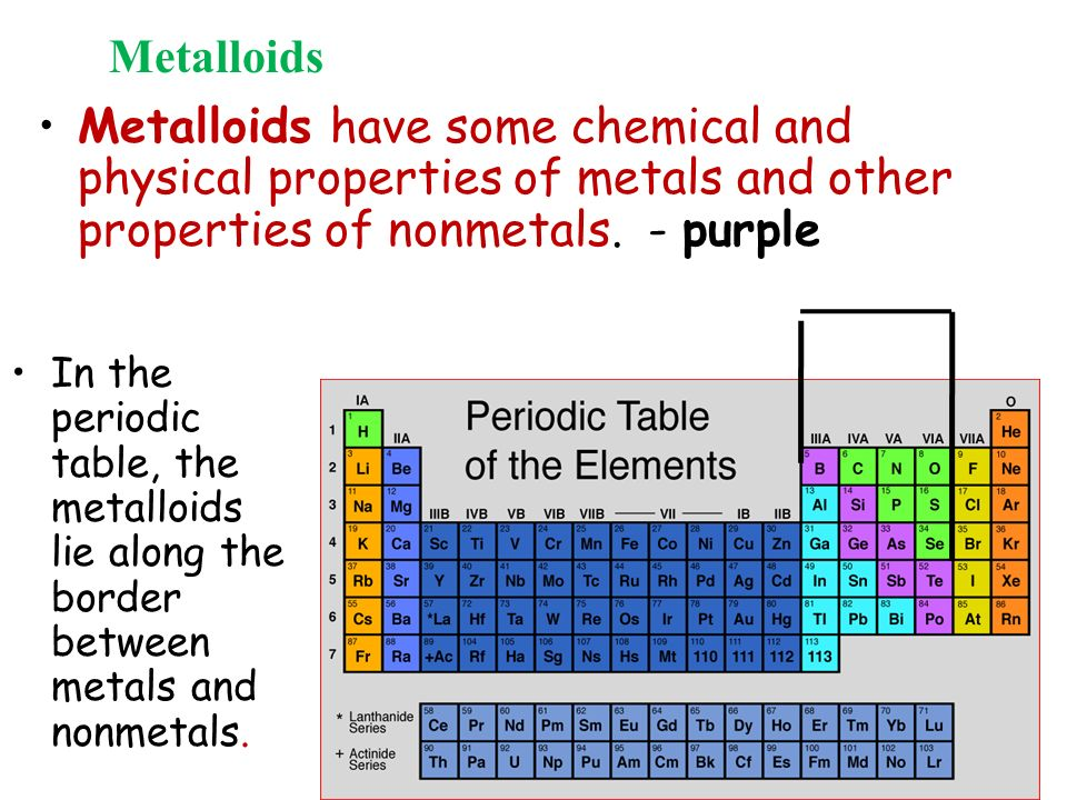 Metalloids Metalloids have some chemical and physical properties of metals and other properties of nonmetals. - purple.