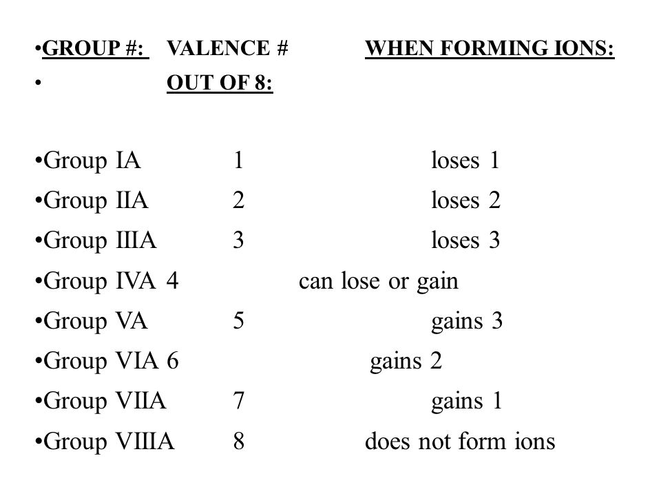 Group IVA 4 can lose or gain Group VA 5 gains 3 Group VIA 6 gains 2