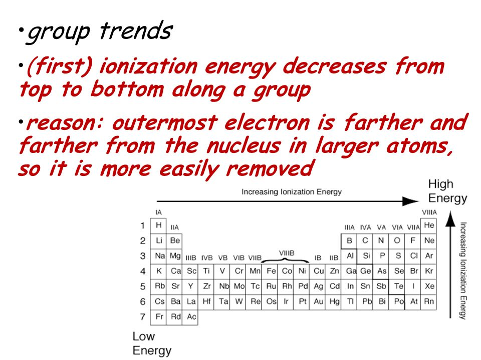 group trends (first) ionization energy decreases from top to bottom along a group.