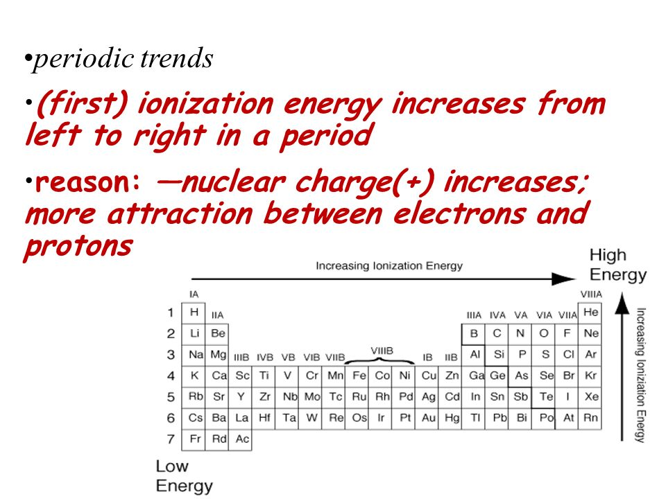 periodic trends (first) ionization energy increases from left to right in a period.