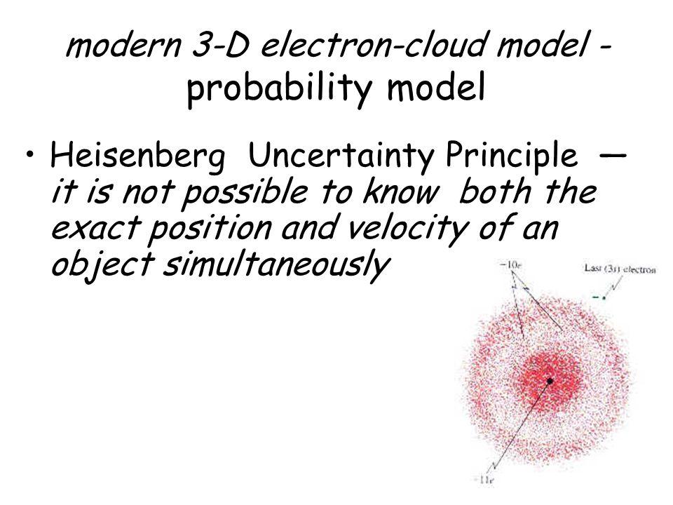 modern 3-D electron-cloud model - probability model