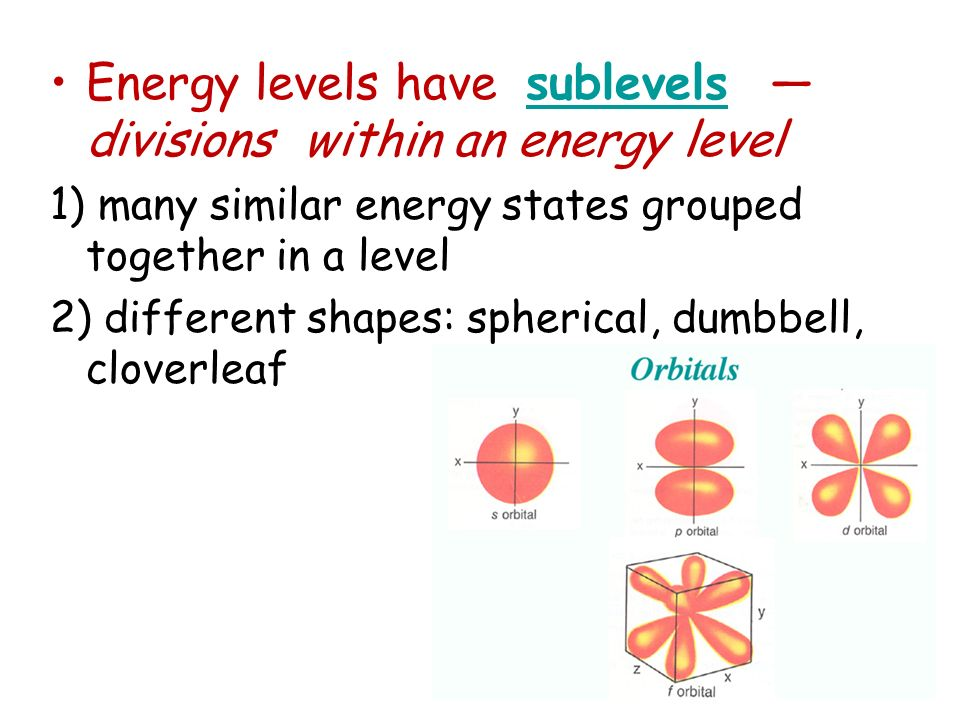 Energy levels have sublevels —divisions within an energy level