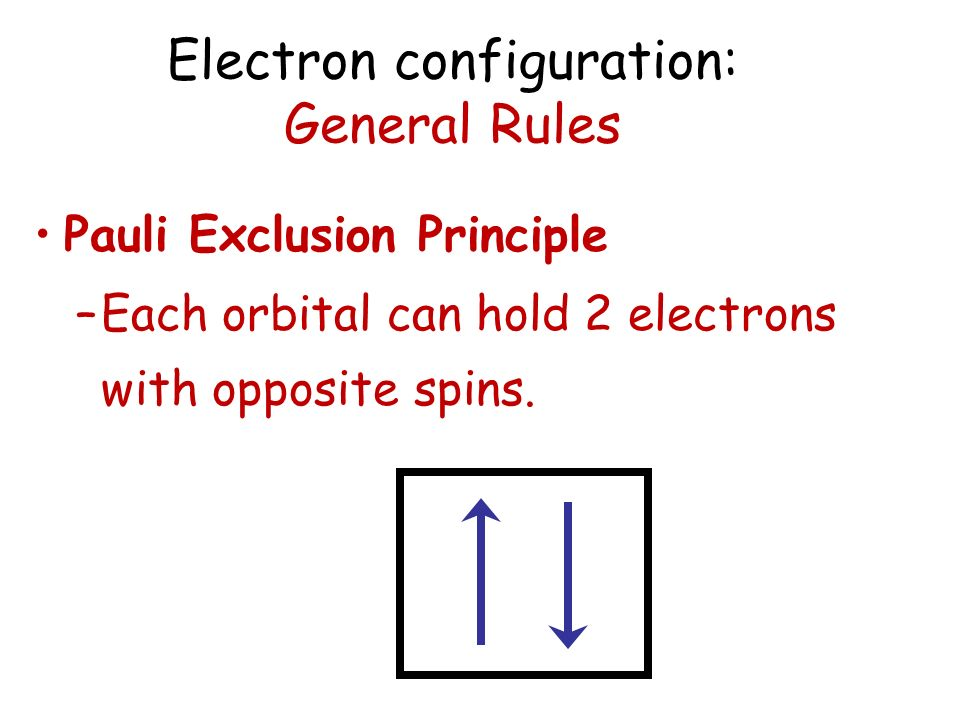 Electron configuration: General Rules