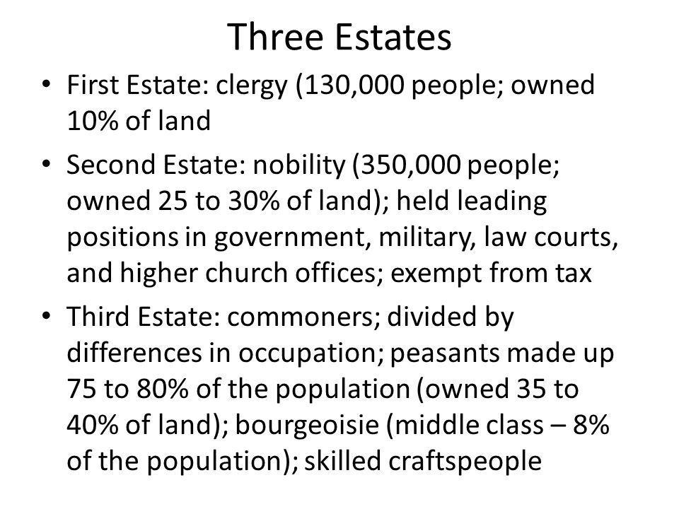 Three Estates First Estate: clergy (130,000 people; owned 10% of land