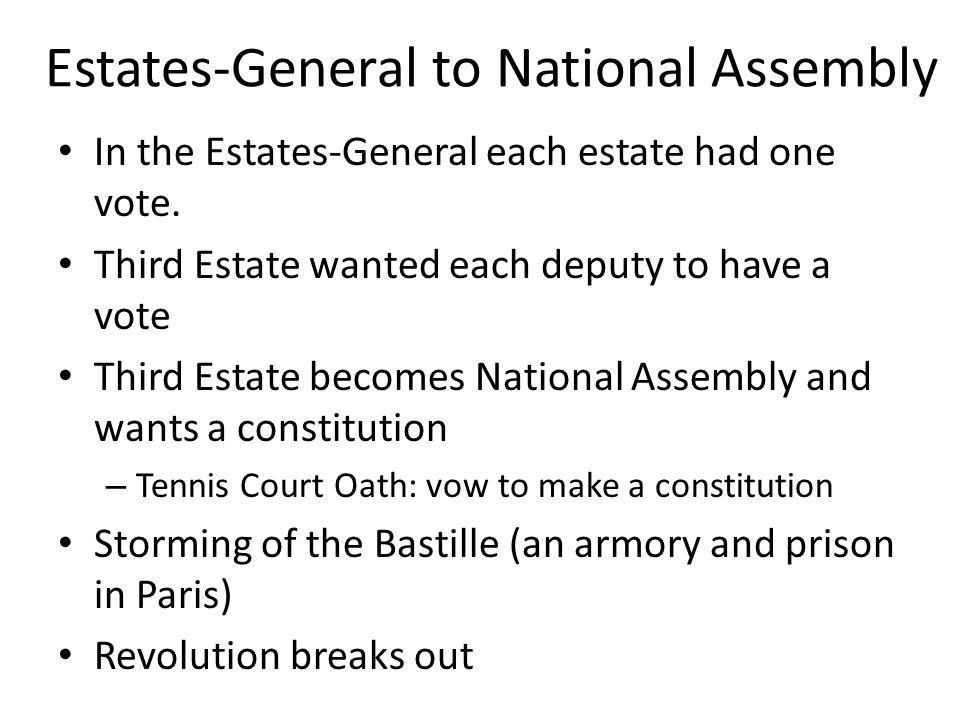 Estates-General to National Assembly