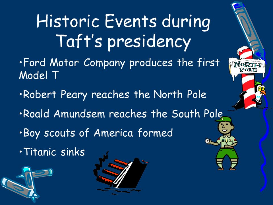 Historic Events during Taft's presidency