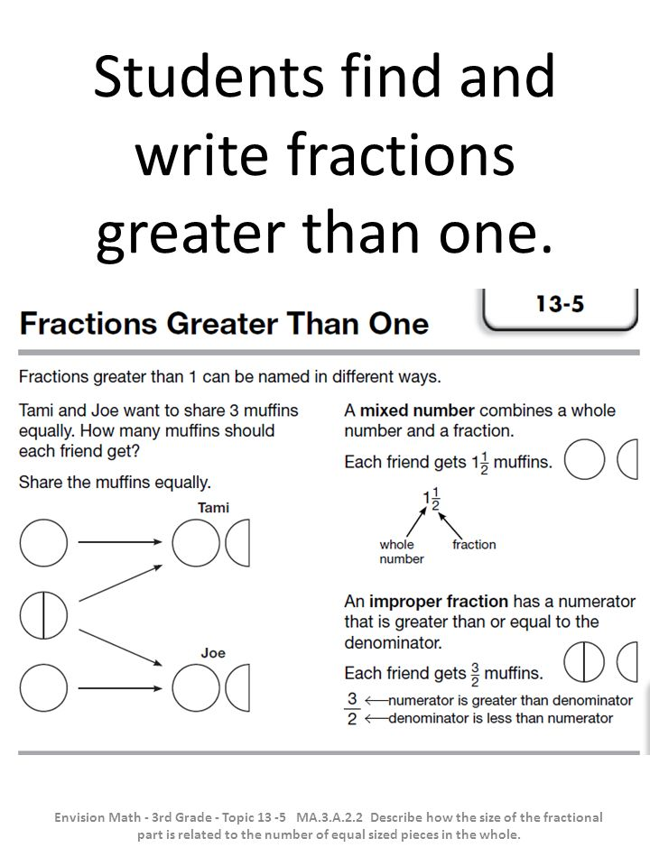 Students find and write fractions greater than one.