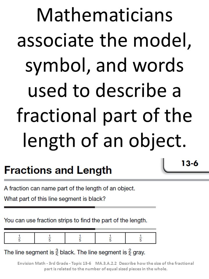 Mathematicians associate the model, symbol, and words used to describe a fractional part of the length of an object.