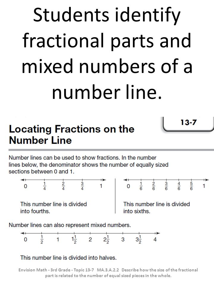 Students identify fractional parts and mixed numbers of a number line.
