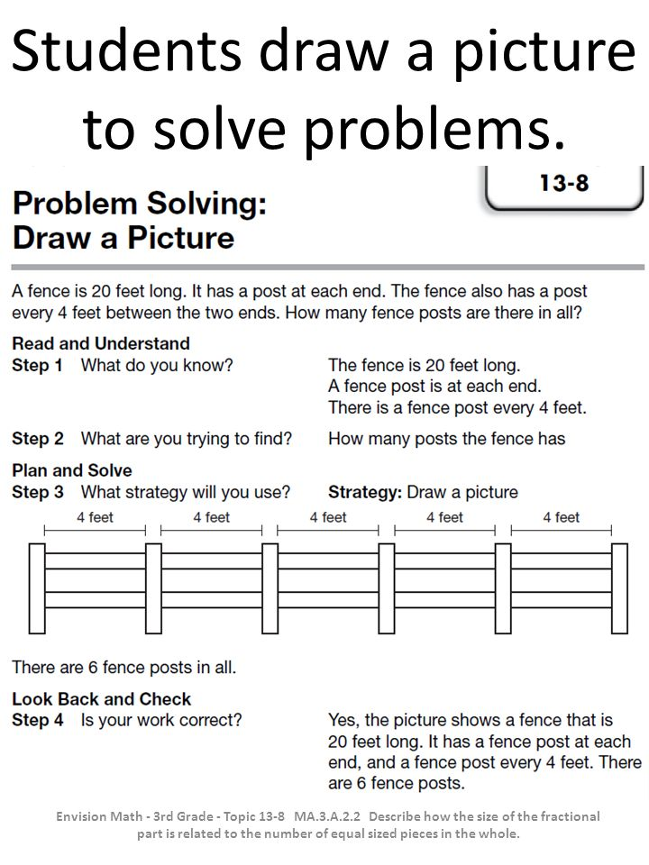 Students draw a picture to solve problems.