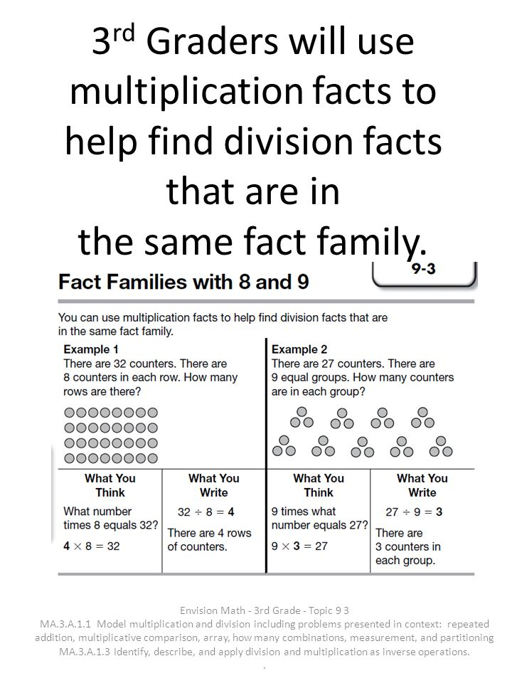 Envision Math - 3rd Grade - Topic 9 3