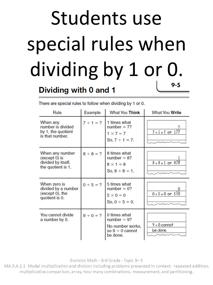 Students use special rules when dividing by 1 or 0.