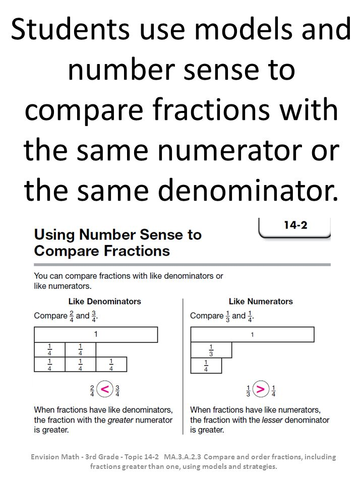 Students use models and number sense to compare fractions with the same numerator or the same denominator.