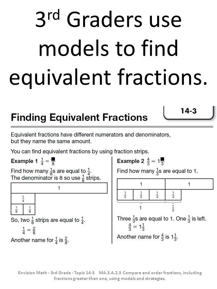 3rd Graders use models to find equivalent fractions.