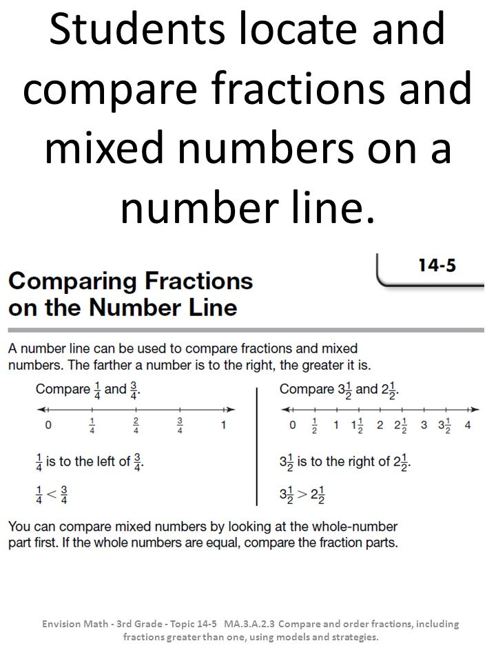 Students locate and compare fractions and mixed numbers on a number line.