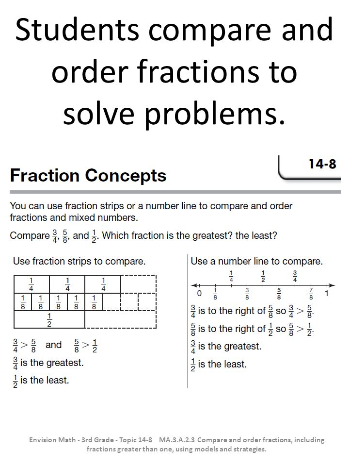 Students compare and order fractions to solve problems.
