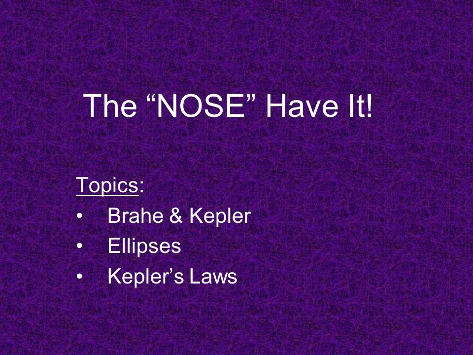 Topics: Brahe & Kepler Ellipses Kepler's Laws