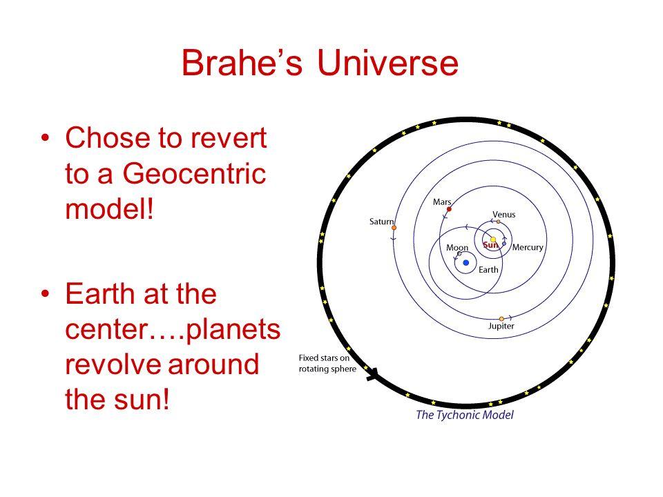 Brahe's Universe Universe