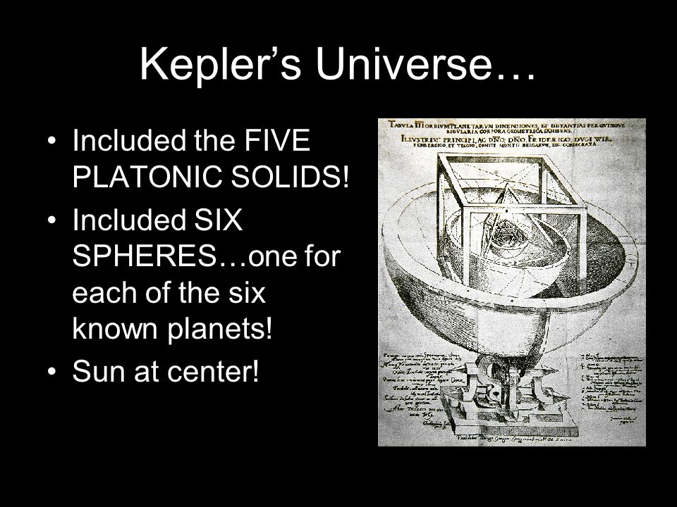 Kepler's Universe… Included the FIVE PLATONIC SOLIDS!
