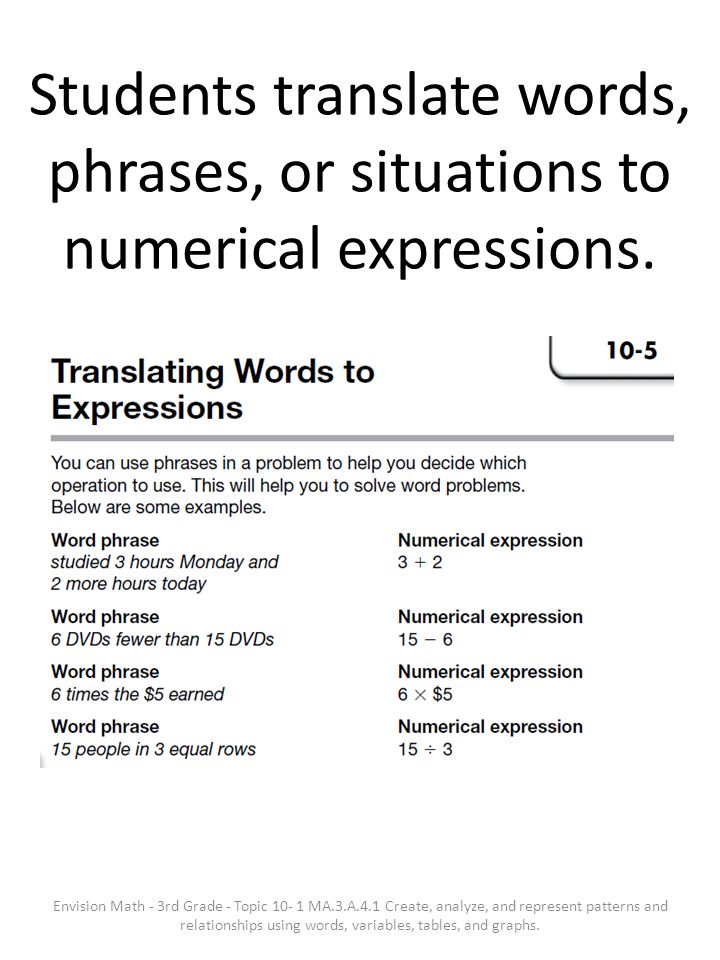 Students translate words, phrases, or situations to numerical expressions.