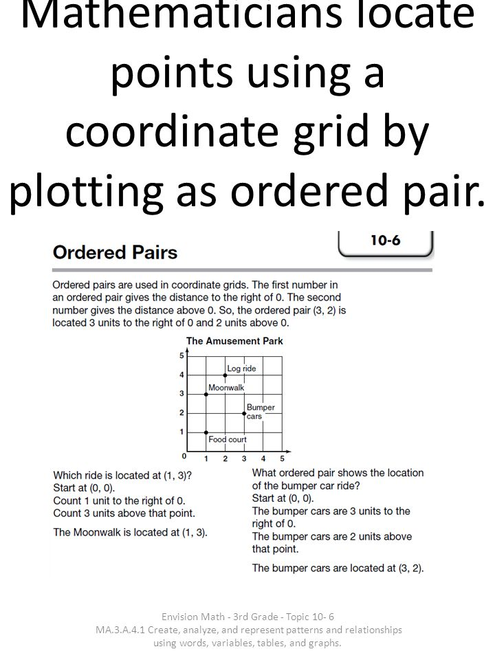 Mathematicians locate points using a coordinate grid by plotting as ordered pair.