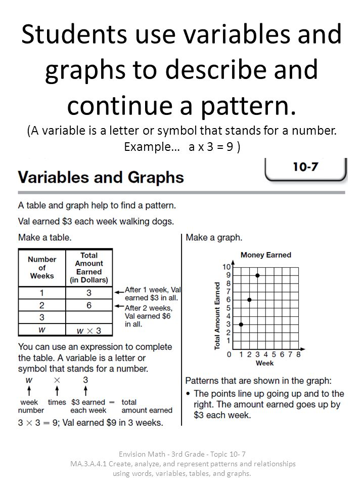 Students use variables and graphs to describe and continue a pattern