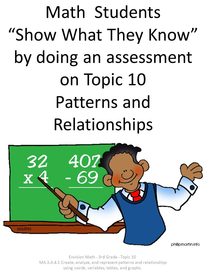 Math Students Show What They Know by doing an assessment on Topic 10 Patterns and Relationships