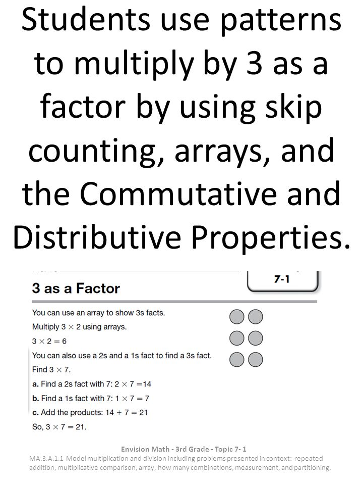 Envision Math - 3rd Grade - Topic 7- 1